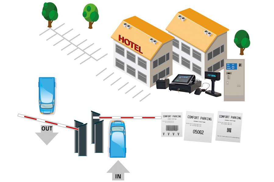 Alphatronics parkeersysteem met betaalautomaat
