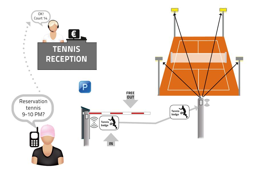 Alphatronics automatisering toegangscontrole sportclub