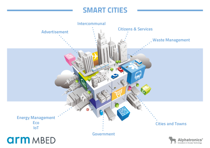 Binbeat-Smart-waste-collection-1