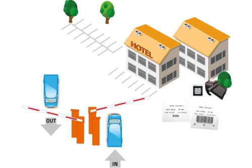 Alphatronics parkeersysteem voor winkels en hotels