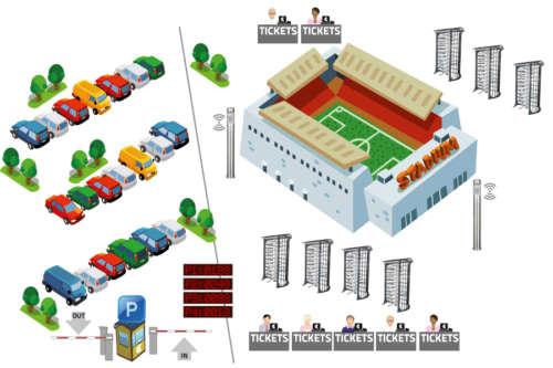 Alphatronics Toegangscontrole sportstadion