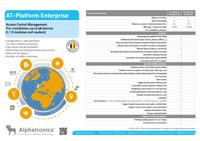 Access control management Alphatronics